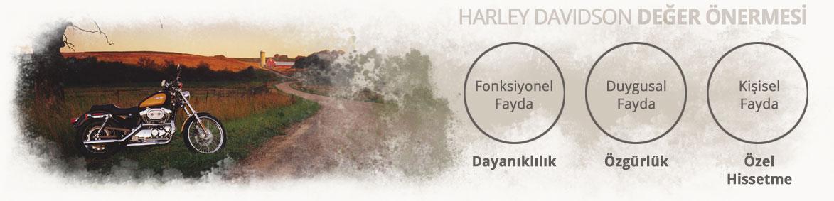 Harley Davidson marka değer önermesi